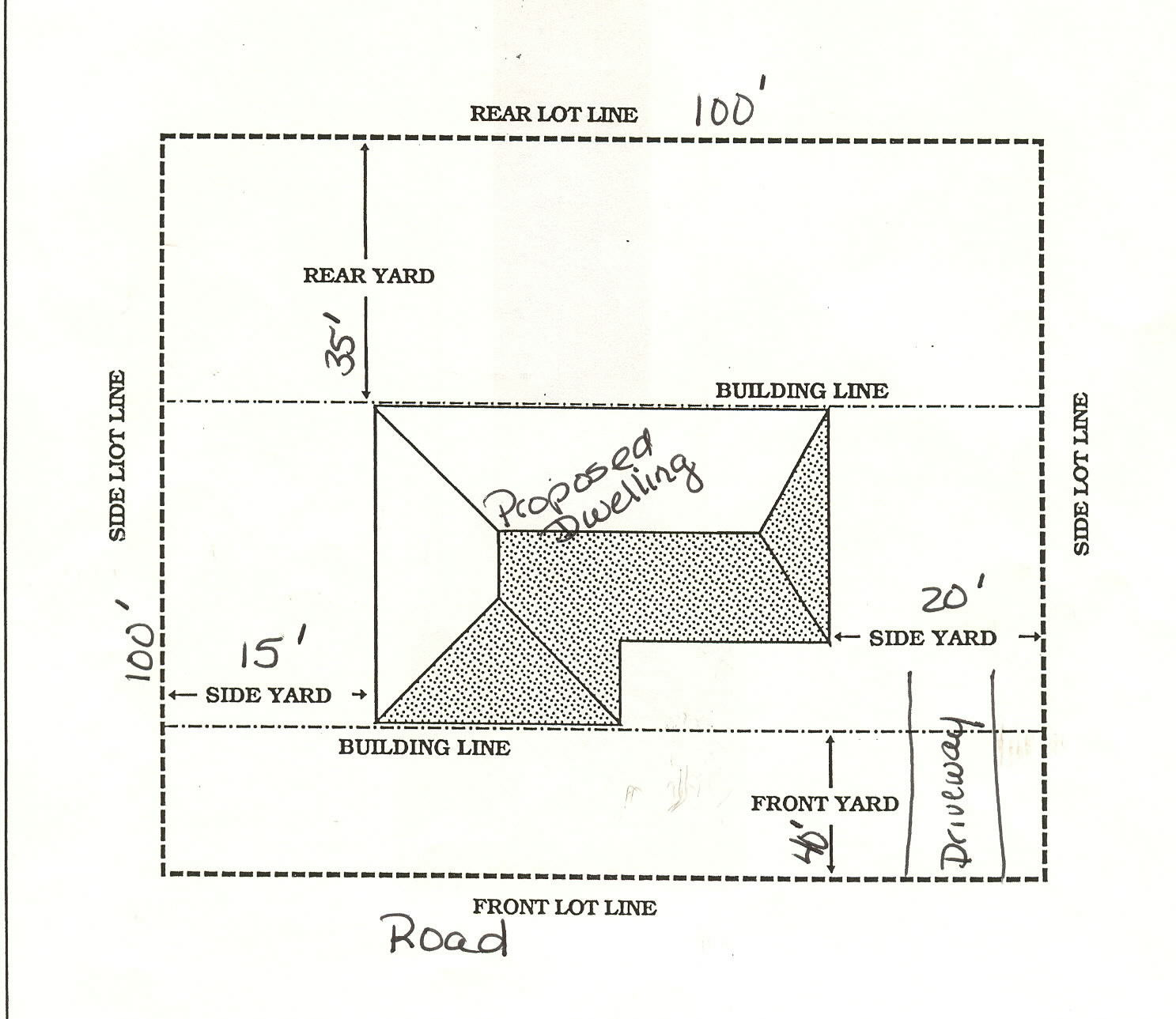Site Plan Example: Requesting A Building Permit